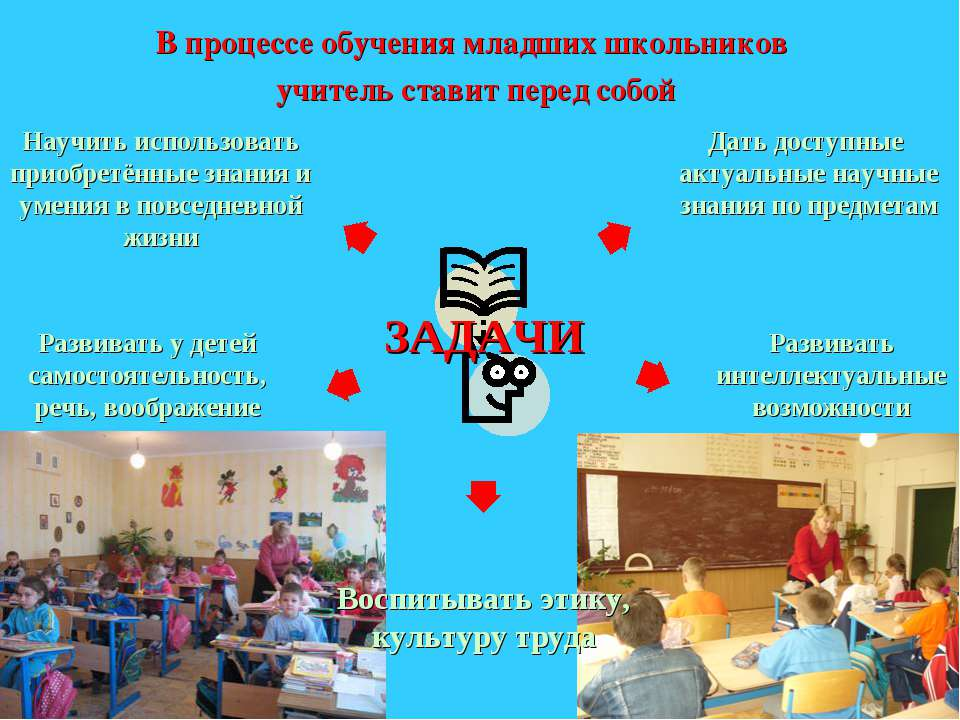В процессе обучения младших школьников учитель ставит перед собой ЗАДАЧИ Дать...
