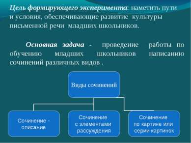 Цель формирующего эксперимента: наметить пути и условия, обеспечивающие разви...