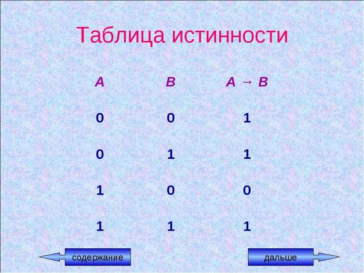 Таблица истинности дальше содержание А В А → В 0 0 1 0 1 1 1 0 0 1 1 1