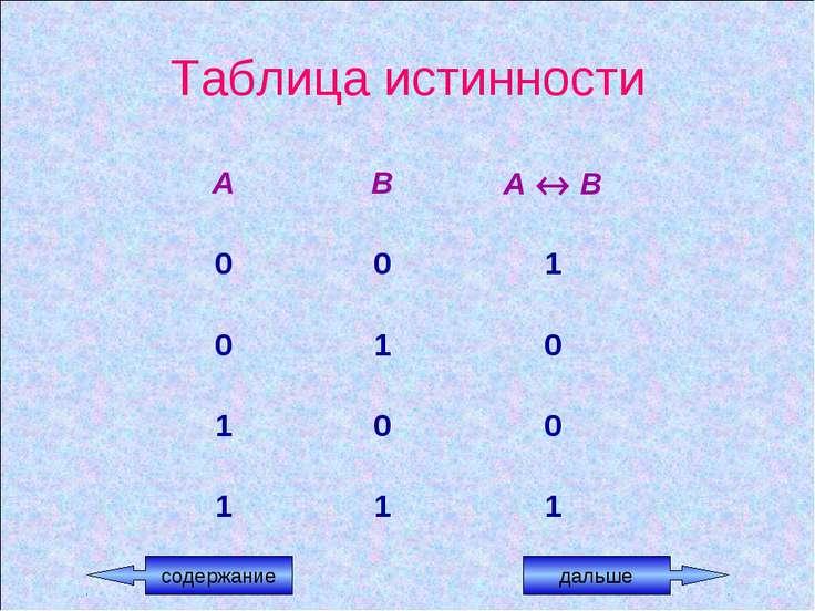 Таблица истинности содержание дальше А В А В 0 0 1 0 1 0 1 0 0 1 1 1