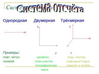 Система отсчёта Однородная Двумерная Трёхмерная х z х у Примеры: у х лифт, ме...