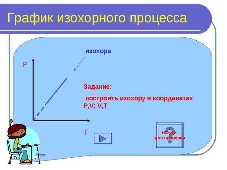 График изохорного процесса P O T изохора Задание: построить изохору в координ...