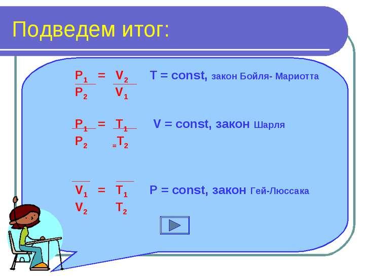 Подведем итог: P1 = V2 T = const, закон Бойля- Мариотта P2 V1 P1 = T1 V = con...