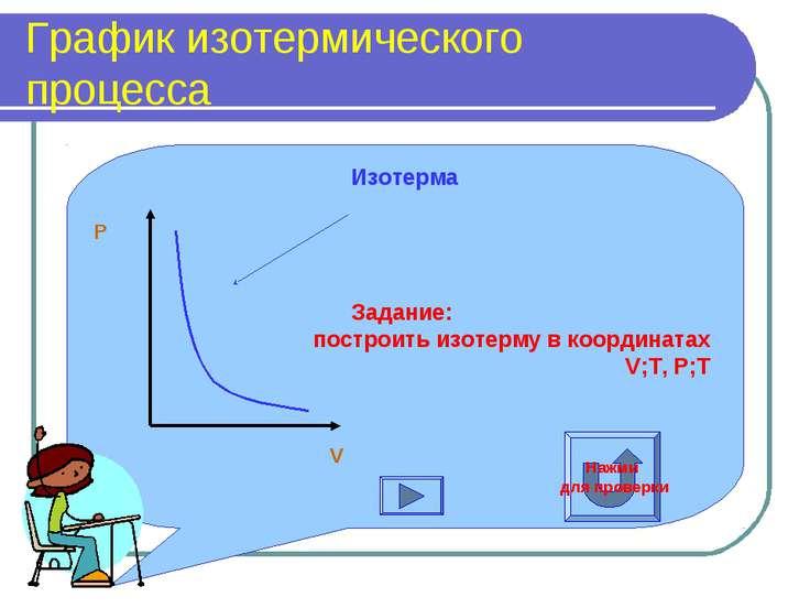 График изотермического процесса Изотерма Задание: построить изотерму в коорди...