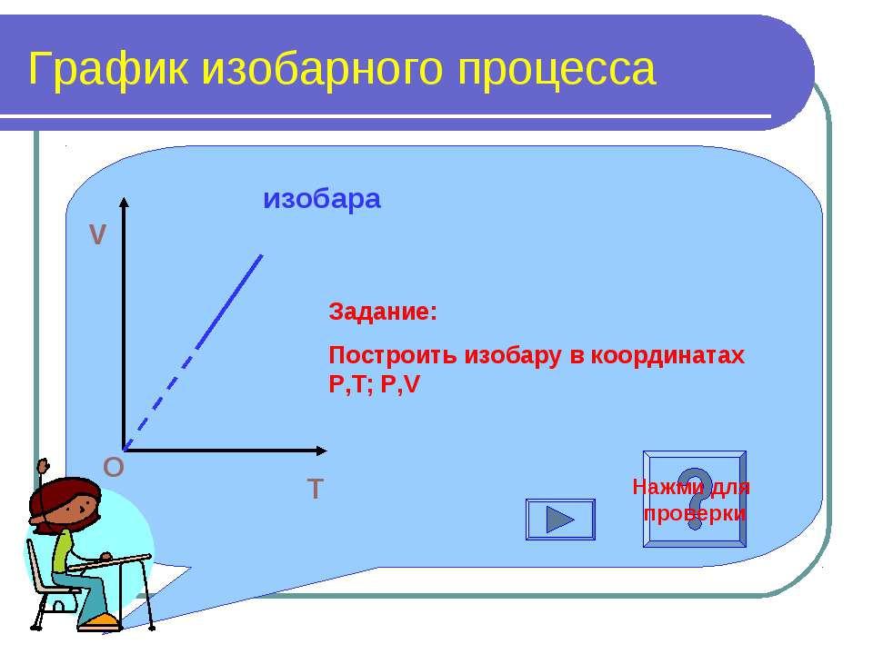 График изобарного процесса T V O изобара Задание: Построить изобару в координ...