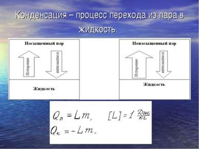 Конденсация – процесс перехода из пара в жидкость.