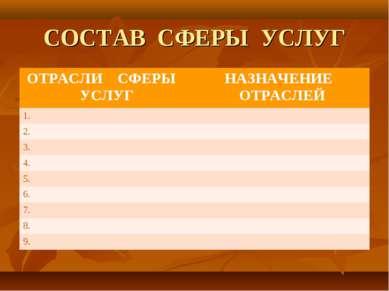СОСТАВ СФЕРЫ УСЛУГ ОТРАСЛИ СФЕРЫ УСЛУГ НАЗНАЧЕНИЕ ОТРАСЛЕЙ 1. 2. 3. 4. 5. 6. ...