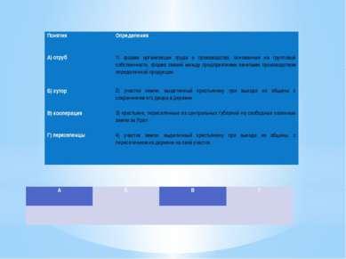 Понятия  Определения А) отруб  1) форма организации труда и производства, о...