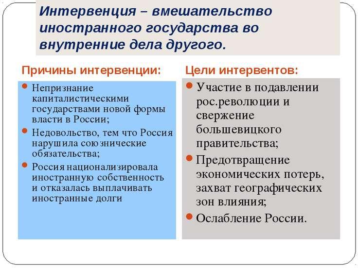 Интервенция – вмешательство иностранного государства во внутренние дела друго...