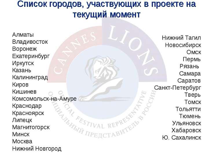 Список городов, участвующих в проекте на текущий момент Алматы Владивосток Во...