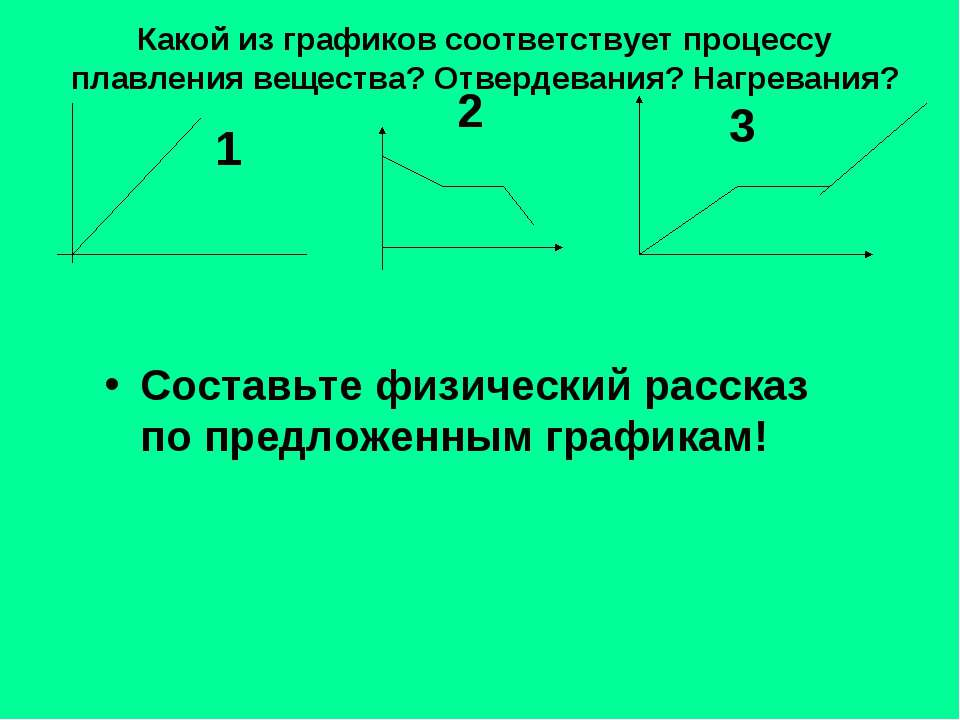 Какой из графиков соответствует процессу плавления вещества? Отвердевания? На...