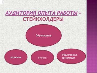 родители коллеги Обучающиеся Общественные организации