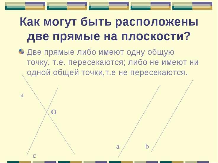Как могут быть расположены две прямые на плоскости? Две прямые либо имеют одн...
