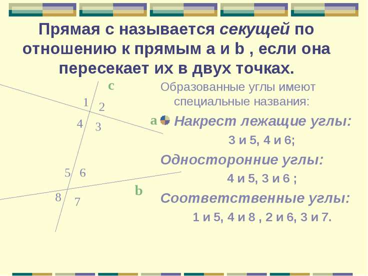 Прямая с называется секущей по отношению к прямым а и b , если она пересекает...
