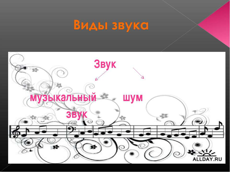 Звук музыкальный шум звук
