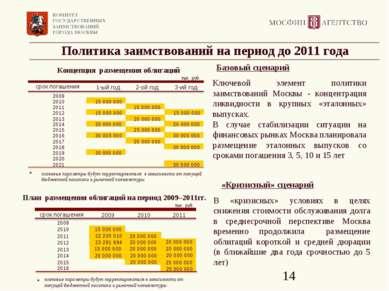 Политика заимствований на период до 2011 года В «кризисных» условиях в целях ...