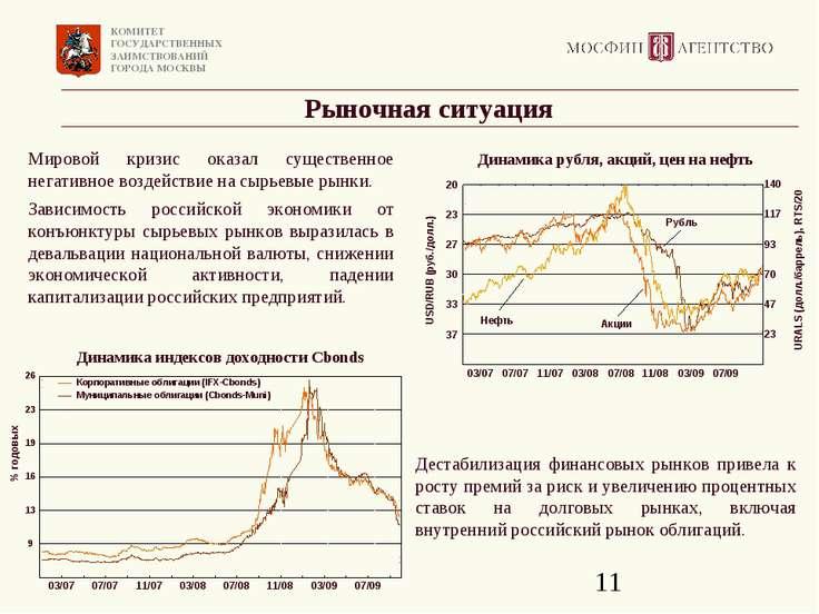 Рыночная ситуация Мировой кризис оказал существенное негативное воздействие н...
