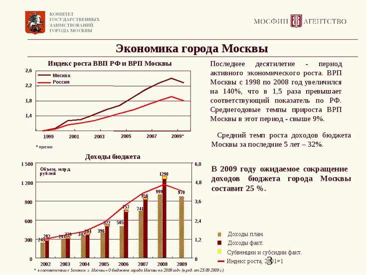 Экономика города Москвы * в соответствии с Законом г. Москвы «О бюджете город...