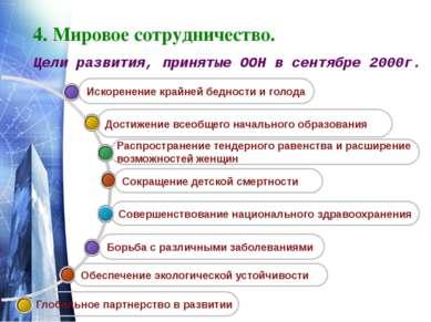 4. Мировое сотрудничество. Обеспечение экологической устойчивости Борьба с ра...