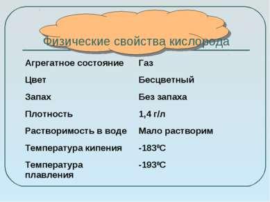 Физические свойства кислорода Агрегатное состояние Газ Цвет Бесцветный Запах ...