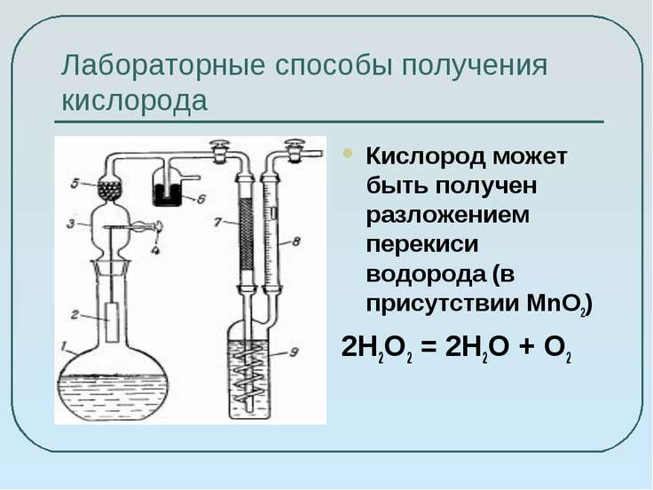 Лабораторные способы получения кислорода Кислород может быть получен разложен...