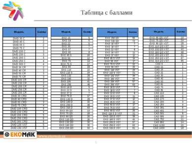 Таблица с баллами Title