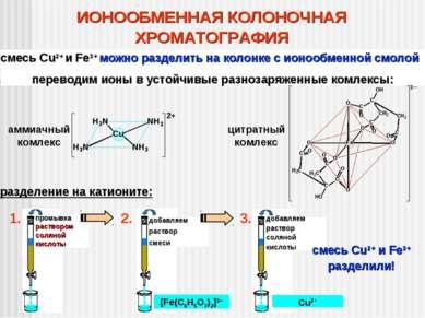 ИОНООБМЕННАЯ КОЛОНОЧНАЯ ХРОМАТОГРАФИЯ смесь Cu2+ и Fe3+ можно разделить на ко...