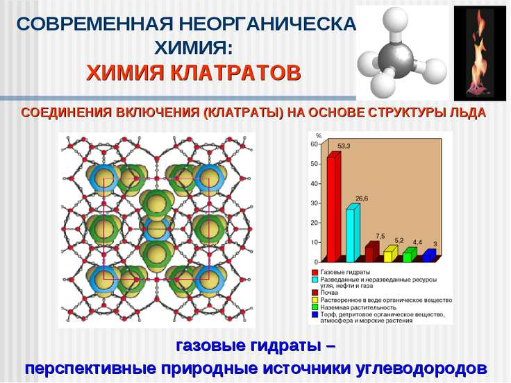 газовые гидраты – перспективные природные источники углеводородов СОВРЕМЕННАЯ...