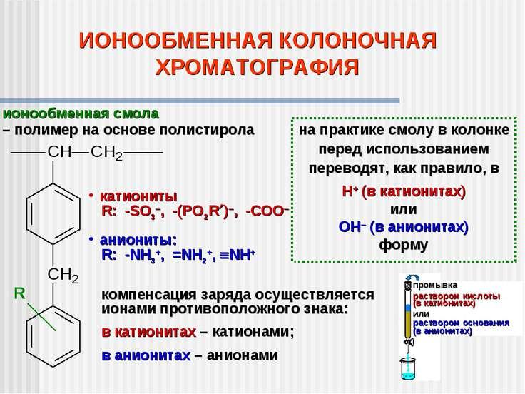 ИОНООБМЕННАЯ КОЛОНОЧНАЯ ХРОМАТОГРАФИЯ ионообменная смола – полимер на основе ...