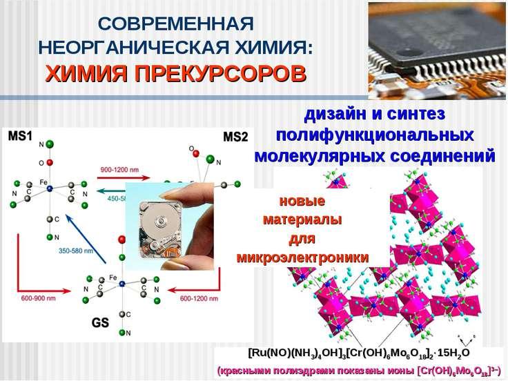 дизайн и синтез полифункциональных молекулярных соединений СОВРЕМЕННАЯ НЕОРГА...