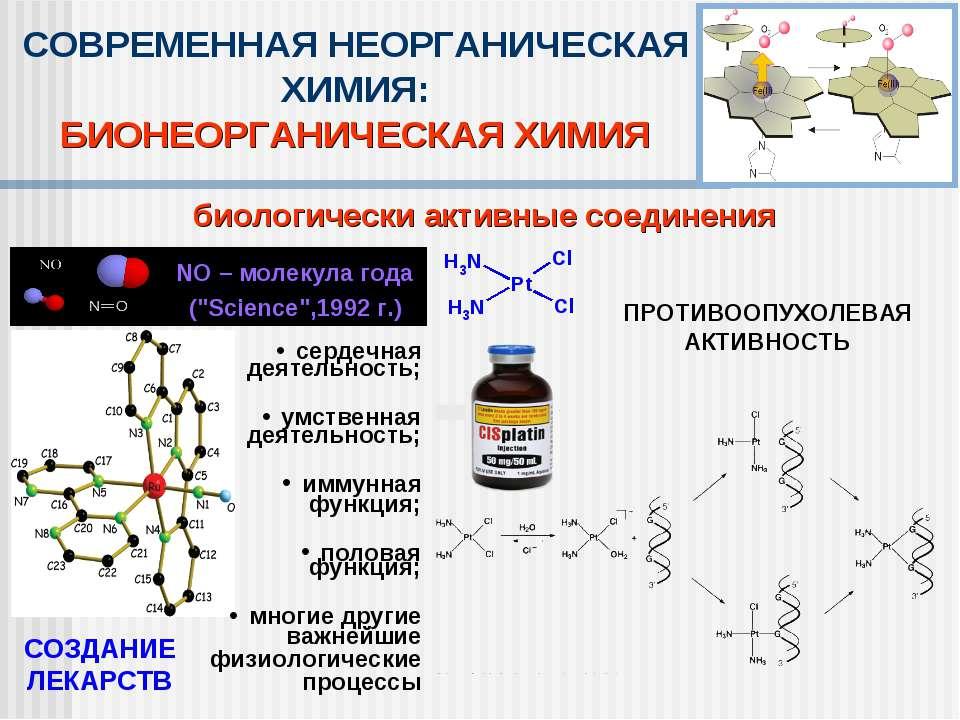 биологически активные соединения сердечная деятельность; умственная деятельно...