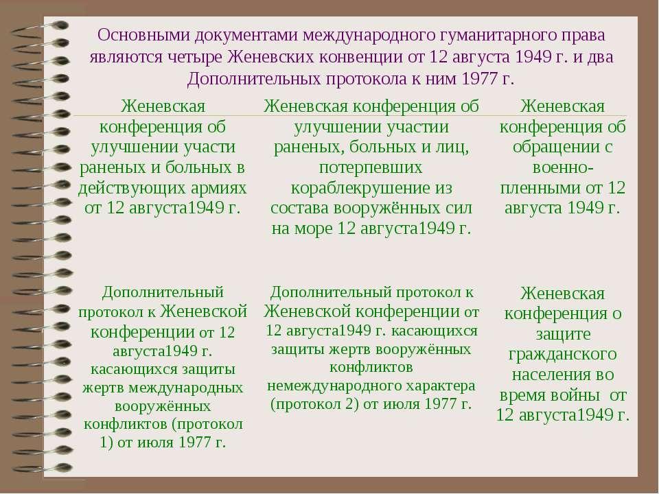 Основными документами международного гуманитарного права являются четыре Жене...