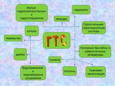 перемычки шлюзы запруды гидроузлы Оросительные (ирригационные) системы Малые ...