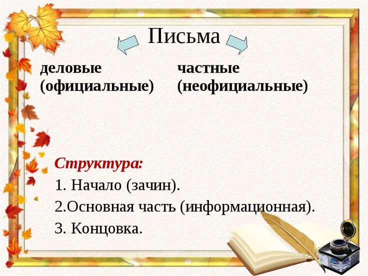 Письма Структура: 1. Начало (зачин). 2.Основная часть (информационная). 3. Ко...