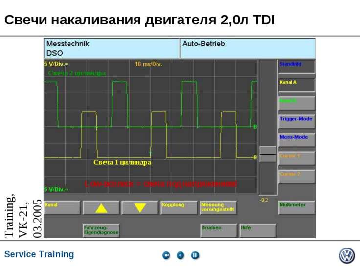 Свечи накаливания двигателя 2,0л TDI Свеча 1 цилиндра Свеча 2 цилиндра Low-вс...