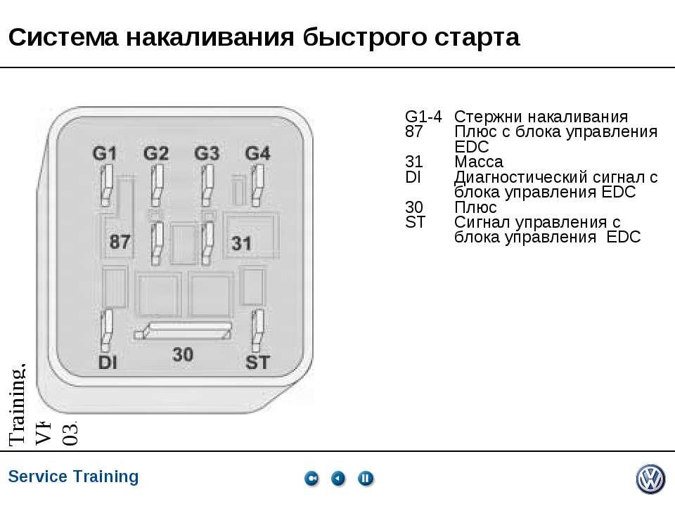 Система накаливания быстрого старта G1-4 Стержни накаливания 87 Плюс с блока ...