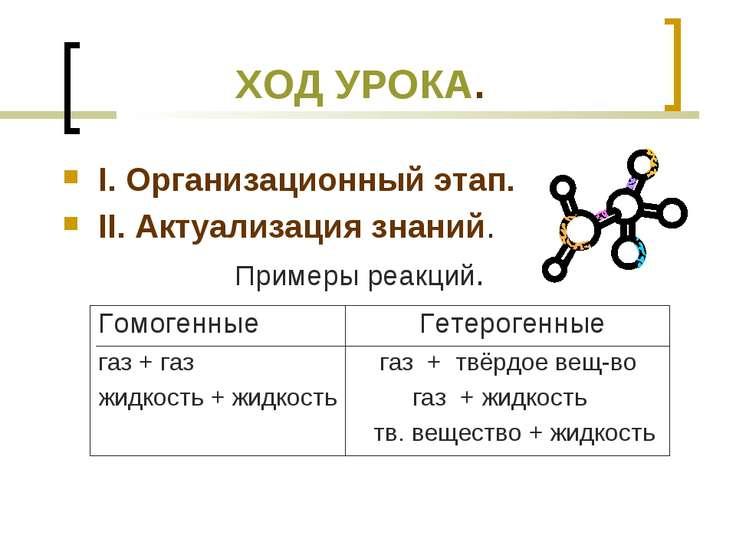 ХОД УРОКА. I. Организационный этап. II. Актуализация знаний. Примеры реакций....