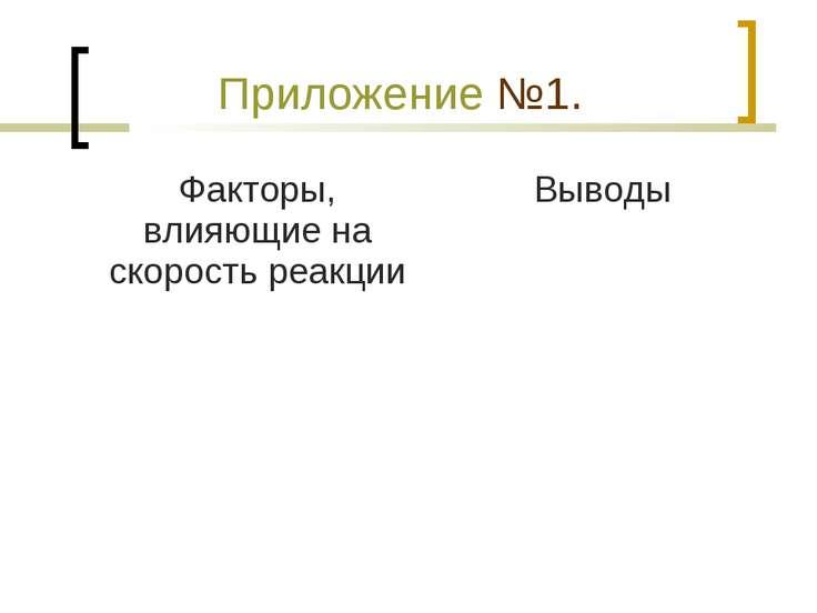 Приложение №1. Факторы, влияющие на скорость реакции Выводы