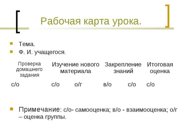 Тема. Ф. И. учащегося. Примечание: с/о- самооценка; в/о - взаимооценка; о/г –...