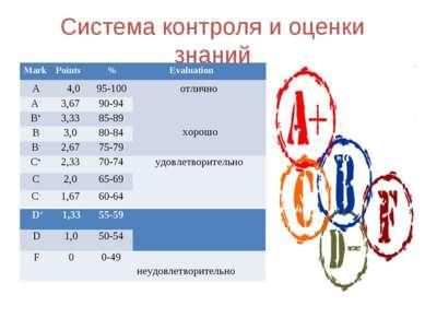 Система контроля и оценки знаний Mark Points % Evaluation A 4,0 95-100 отличн...