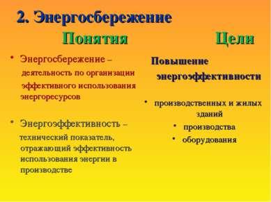 2. Энергосбережение Понятия Энергосбережение – деятельность по организации эф...