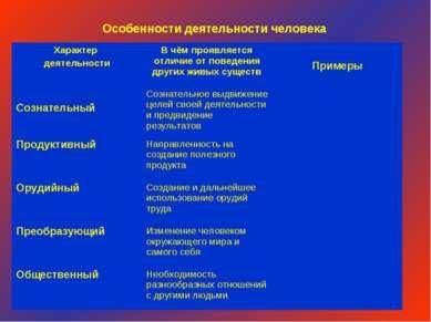 Особенности деятельности человека Характер деятельности В чём проявляется отл...