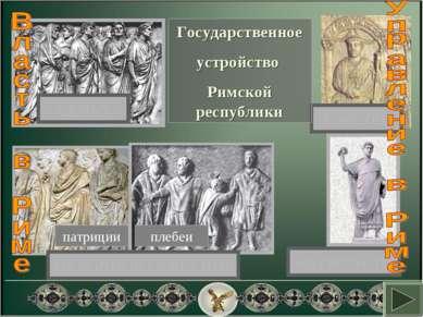 СЕНАТ НАРОДНОЕ СОБРАНИЕ МАГИСТРАТЫ КОНСУЛЫ Государственное устройство Римской...