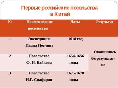 Первые российские посольства в Китай № Наименование посольства Даты Результат...
