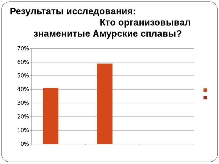Результаты исследования: Кто организовывал знаменитые Амурские сплавы?