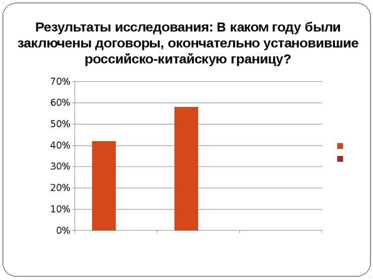 Результаты исследования: В каком году были заключены договоры, окончательно у...