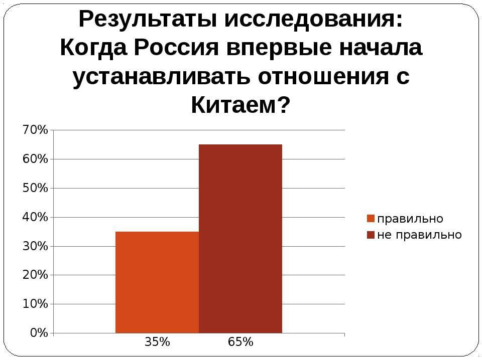 Результаты исследования: Когда Россия впервые начала устанавливать отношения ...