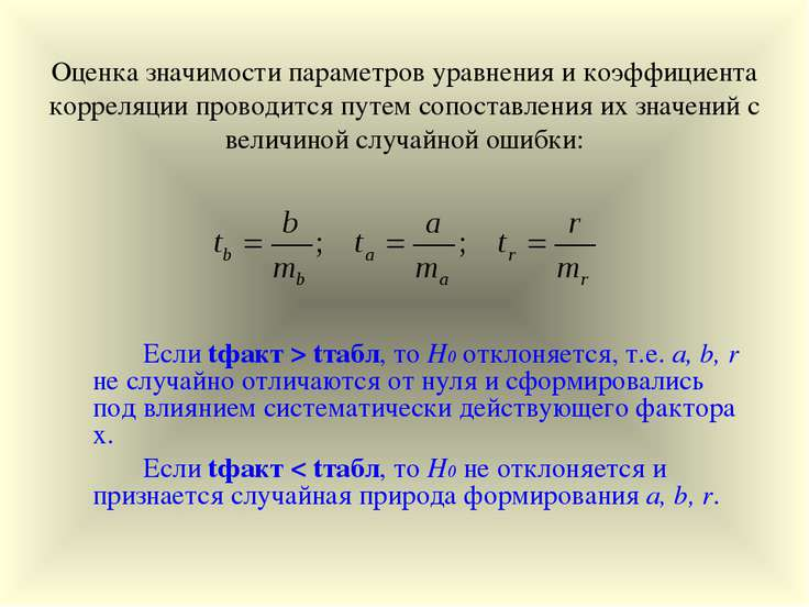 Оценка значимости параметров уравнения и коэффициента корреляции проводится п...