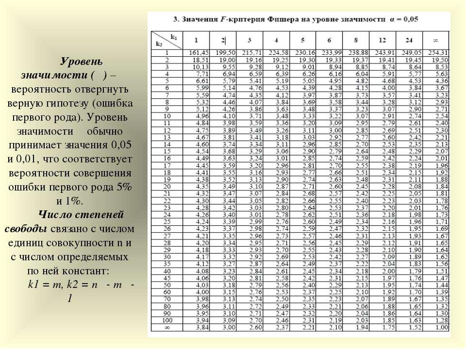 Уровень значимости (α) – вероятность отвергнуть верную гипотезу (ошибка перво...