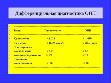 Дифференциальная диагностика ОПН --------------------------------------------...